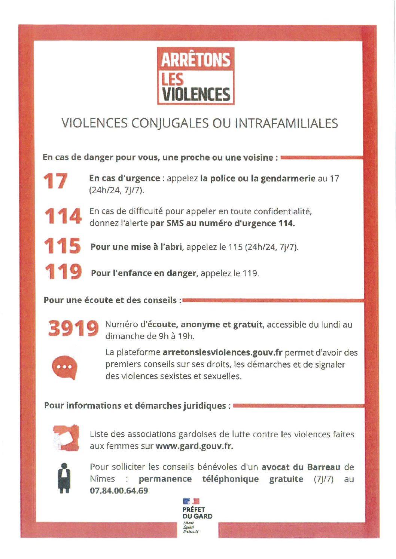 Numéros en cas de violences conjugales ou intrafamiliales